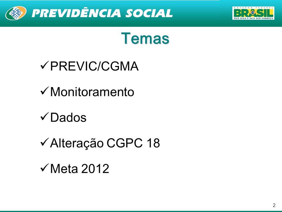 Temas PREVIC/CGMA Monitoramento Dados Alteração CGPC 18 Meta 2012
