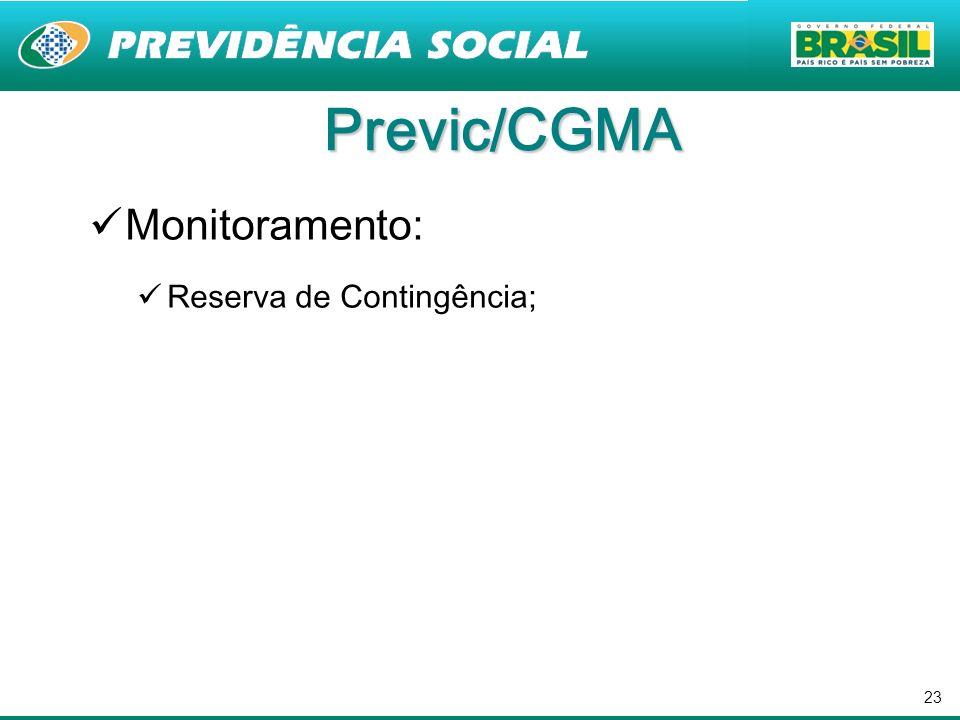 Previc/CGMA Monitoramento: Reserva de Contingência;