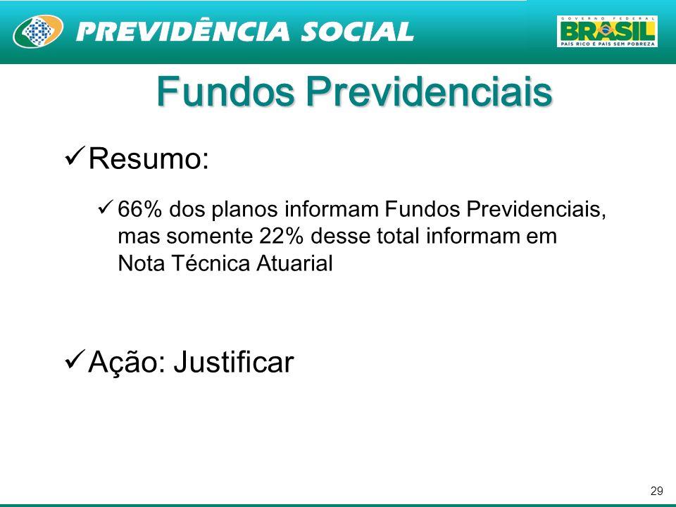 Fundos Previdenciais Resumo: Ação: Justificar