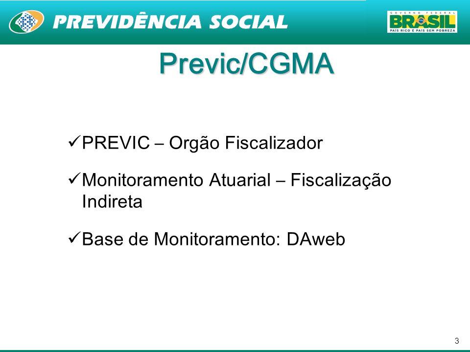 Previc/CGMA PREVIC – Orgão Fiscalizador