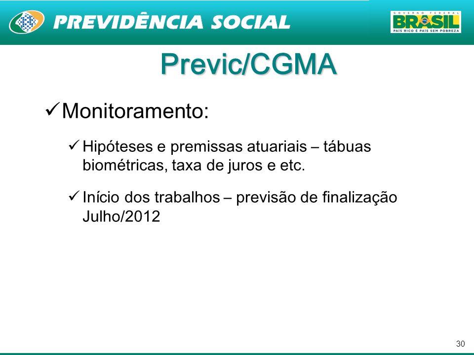 Previc/CGMA Monitoramento: