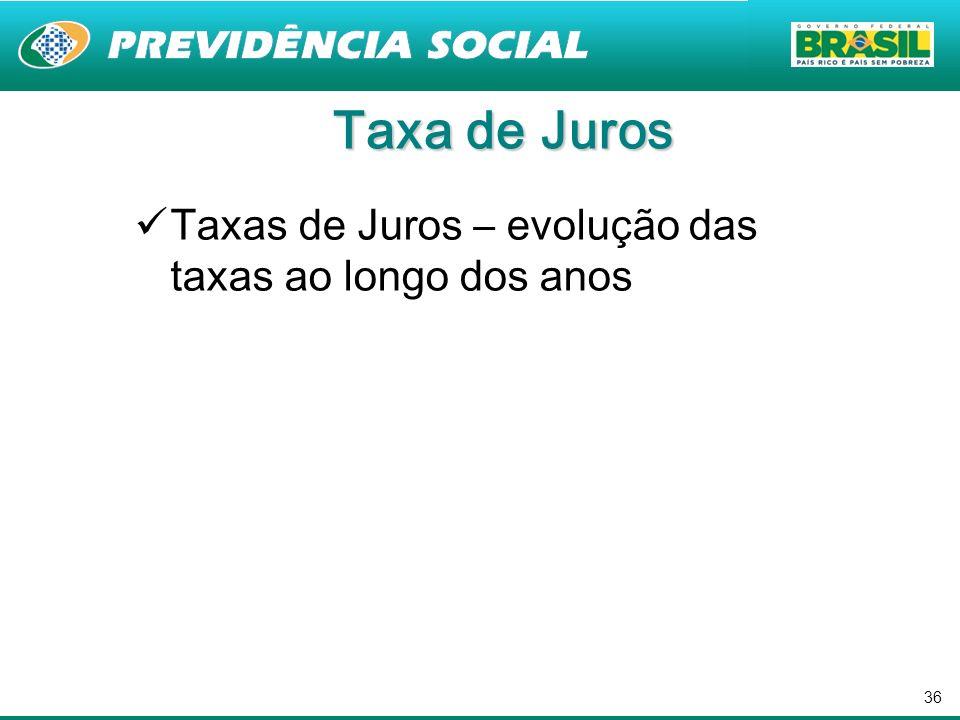 Taxa de Juros Taxas de Juros – evolução das taxas ao longo dos anos