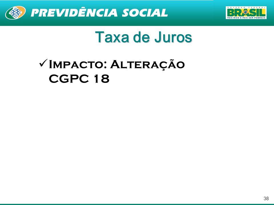 Taxa de Juros Impacto: Alteração CGPC 18