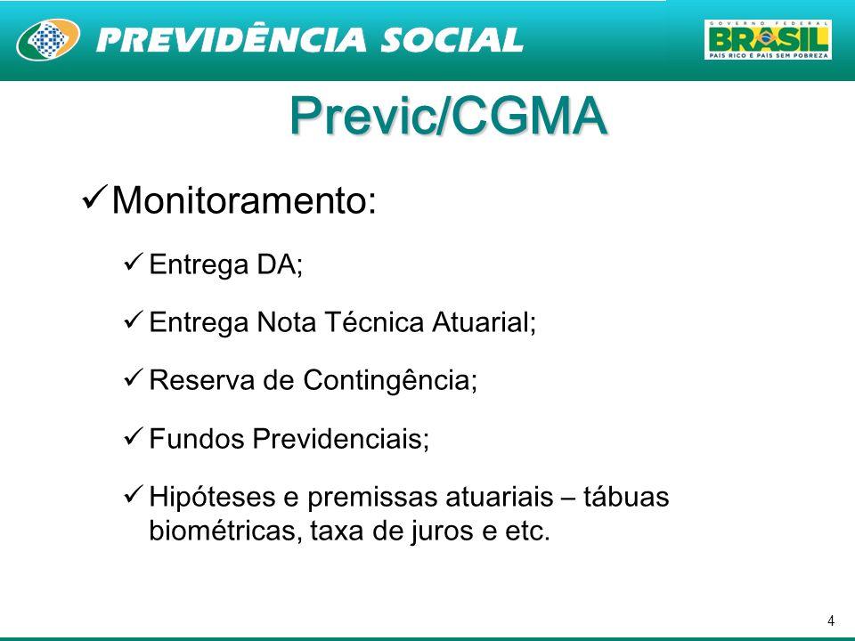 Previc/CGMA Monitoramento: Entrega DA; Entrega Nota Técnica Atuarial;