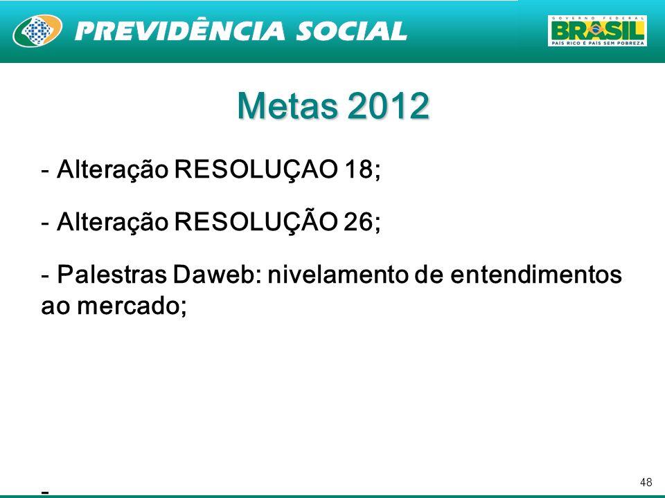 Metas 2012 Alteração RESOLUÇAO 18; Alteração RESOLUÇÃO 26;