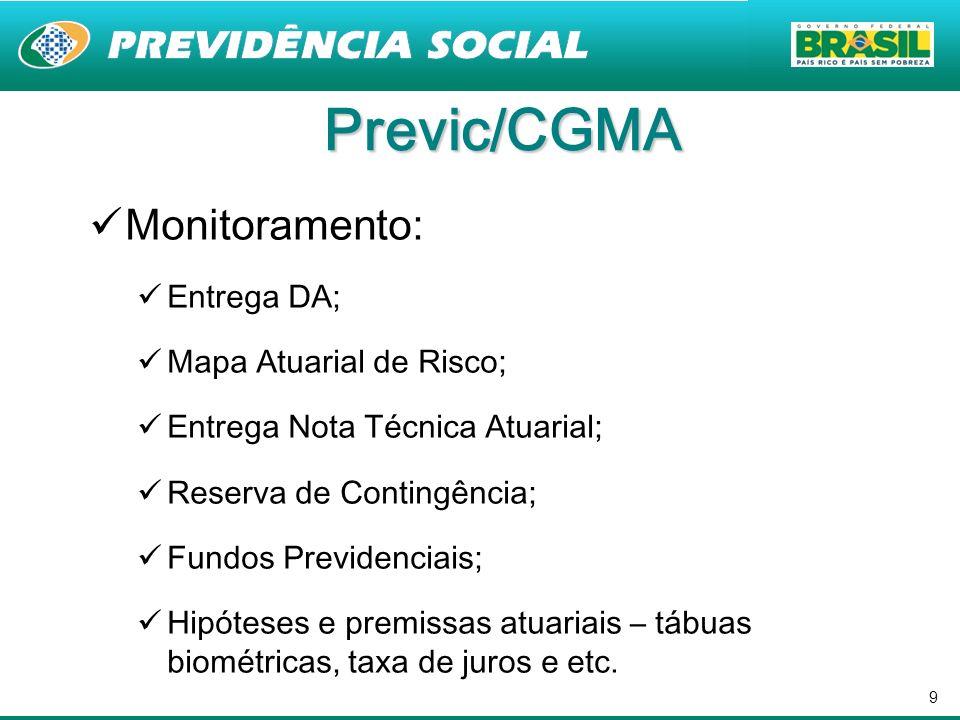 Previc/CGMA Monitoramento: Entrega DA; Mapa Atuarial de Risco;