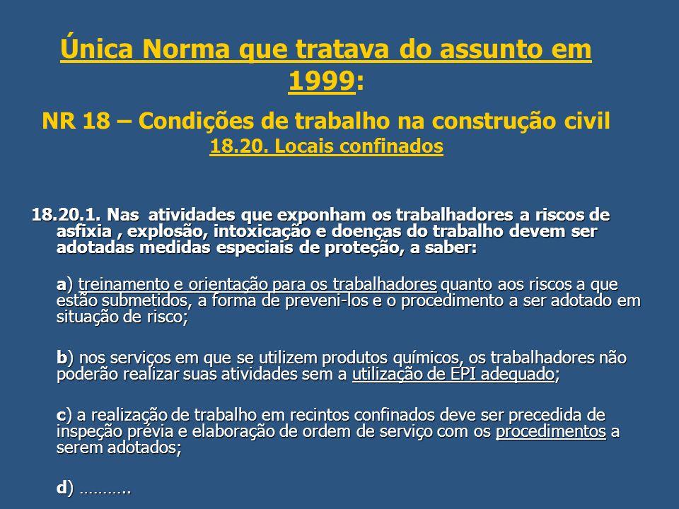 Única Norma que tratava do assunto em 1999: NR 18 – Condições de trabalho na construção civil 18.20. Locais confinados