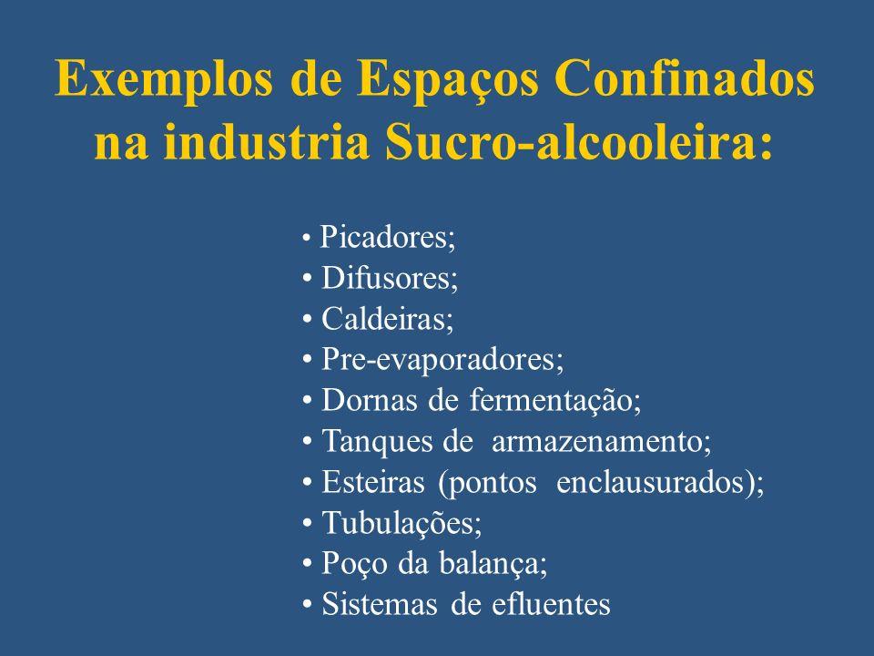 Exemplos de Espaços Confinados na industria Sucro-alcooleira: