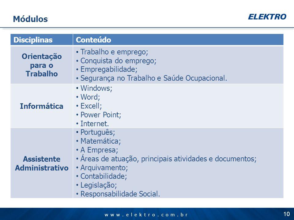 Módulos Disciplinas Conteúdo Logística Histórico;