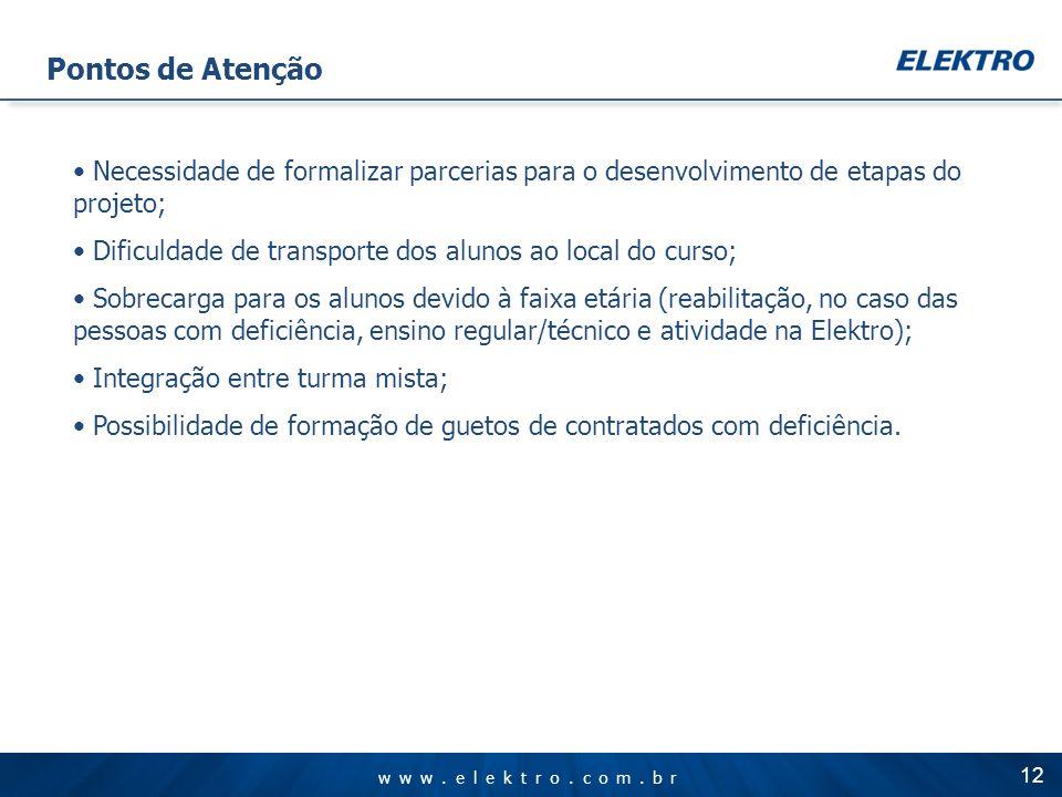Contratação pelo mercado Contratação pela Elektro