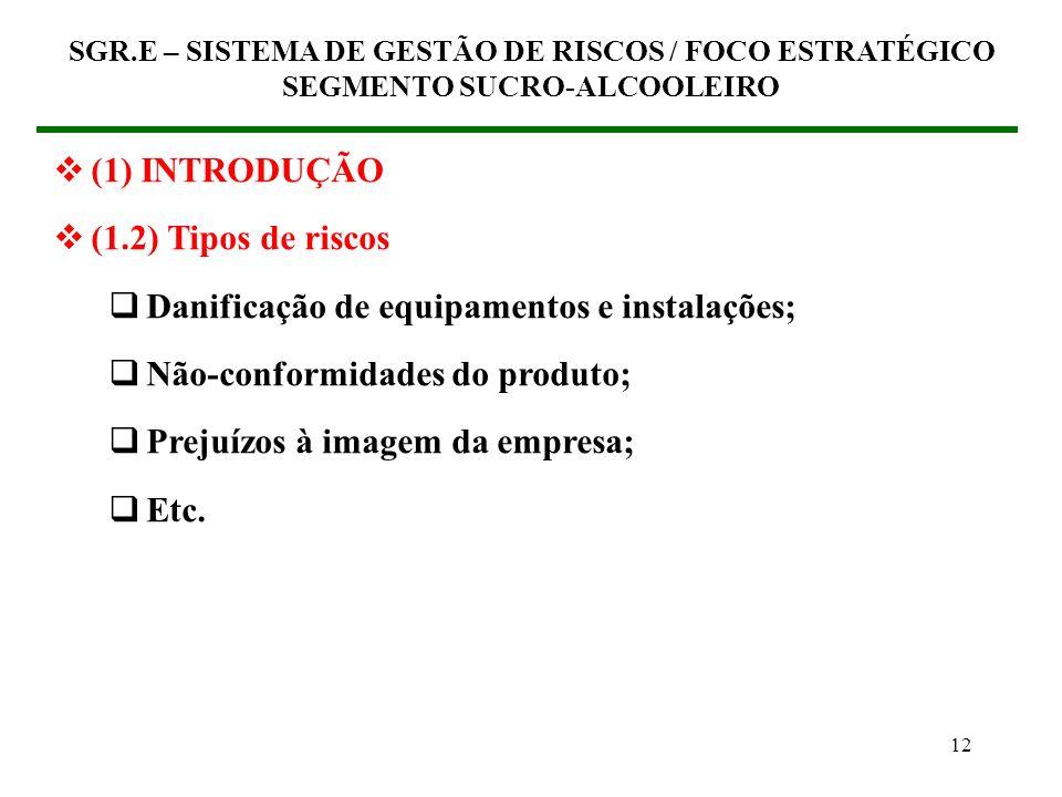 Danificação de equipamentos e instalações;