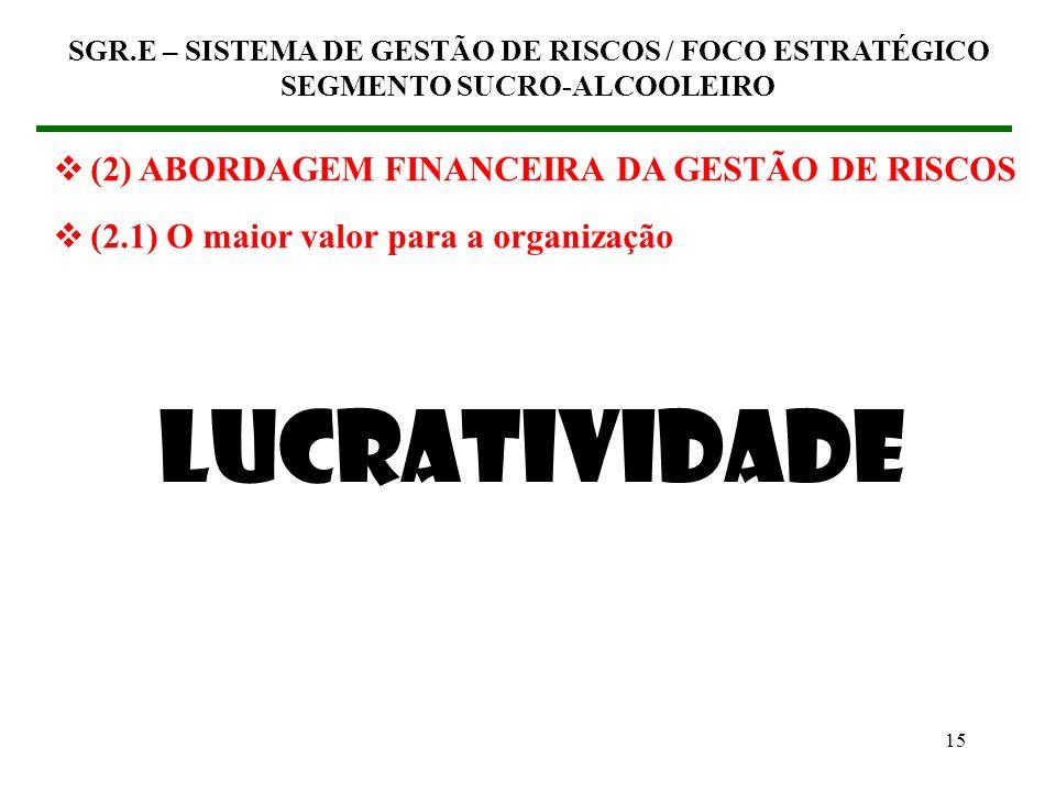 LUCRATIVIDADE (2) ABORDAGEM FINANCEIRA DA GESTÃO DE RISCOS