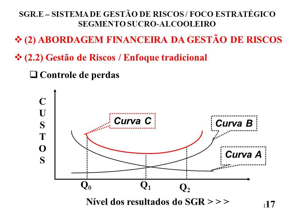 Nível dos resultados do SGR > > >