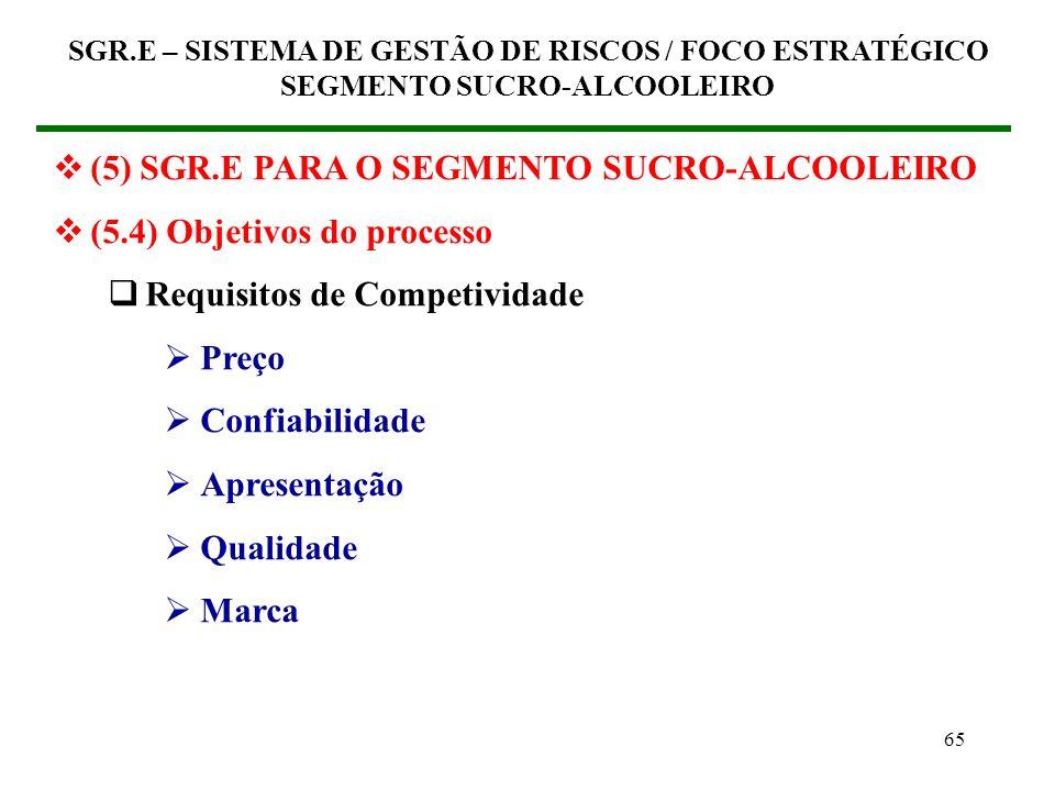 (5) SGR.E PARA O SEGMENTO SUCRO-ALCOOLEIRO (5.4) Objetivos do processo