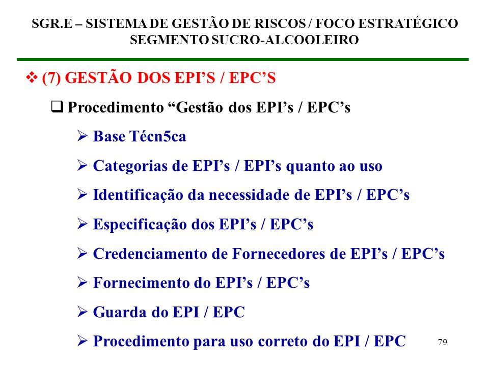 (7) GESTÃO DOS EPI'S / EPC'S Procedimento Gestão dos EPI's / EPC's
