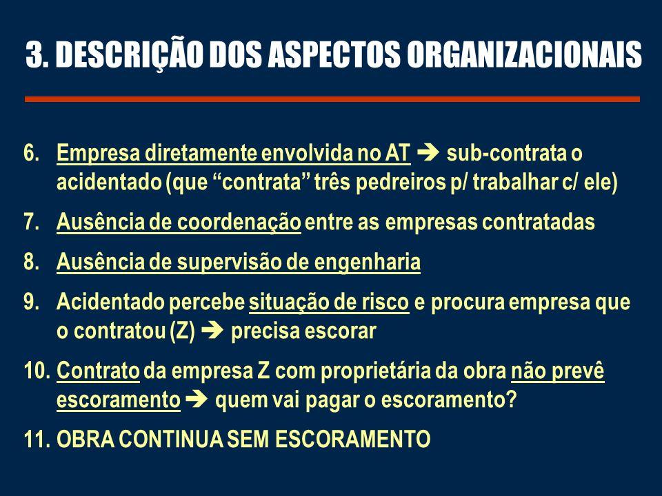 3. DESCRIÇÃO DOS ASPECTOS ORGANIZACIONAIS