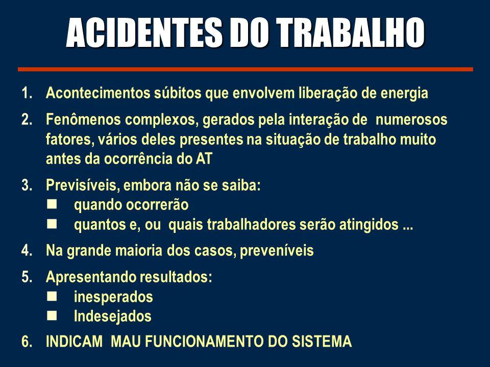ACIDENTES DO TRABALHO Acontecimentos súbitos que envolvem liberação de energia.