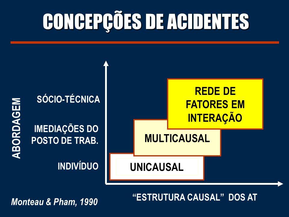 REDE DE FATORES EM INTERAÇÃO