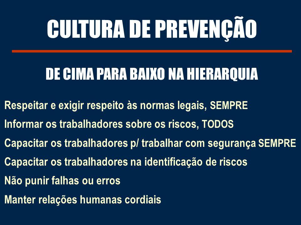 CULTURA DE PREVENÇÃO DE CIMA PARA BAIXO NA HIERARQUIA