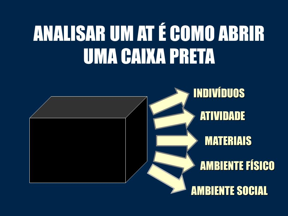 ANALISAR UM AT É COMO ABRIR UMA CAIXA PRETA