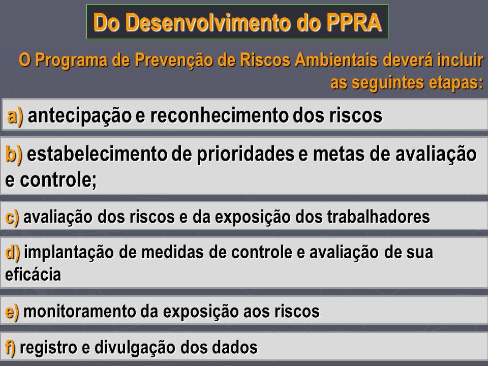 Do Desenvolvimento do PPRA