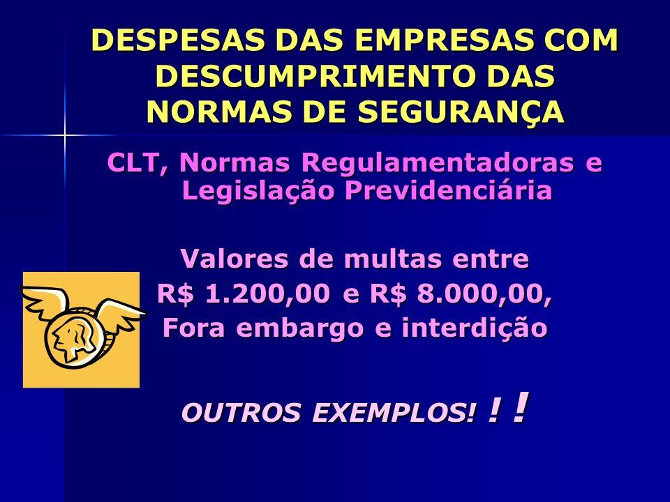 DESPESAS DAS EMPRESAS COM DESCUMPRIMENTO DAS NORMAS DE SEGURANÇA