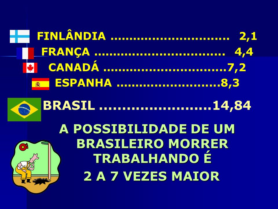 A POSSIBILIDADE DE UM BRASILEIRO MORRER TRABALHANDO É
