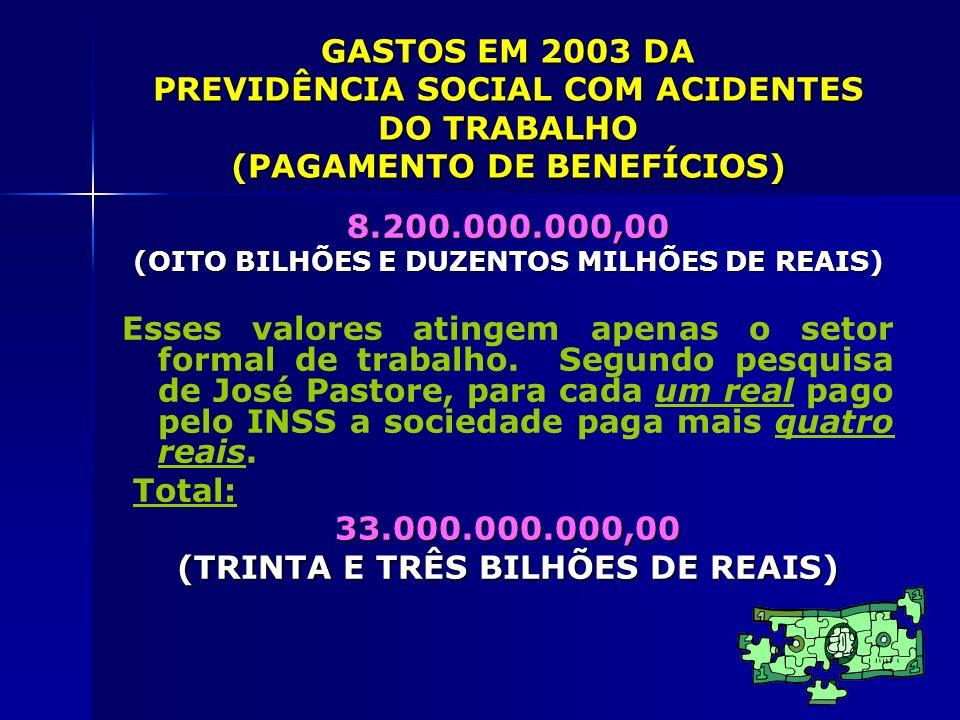 (TRINTA E TRÊS BILHÕES DE REAIS)