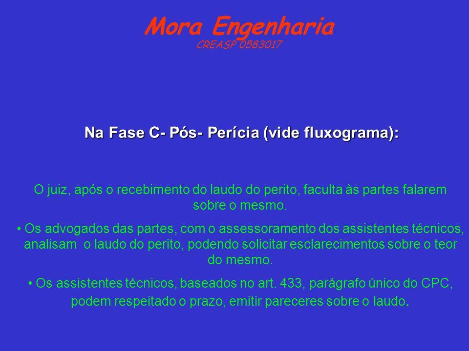 Na Fase C- Pós- Perícia (vide fluxograma):