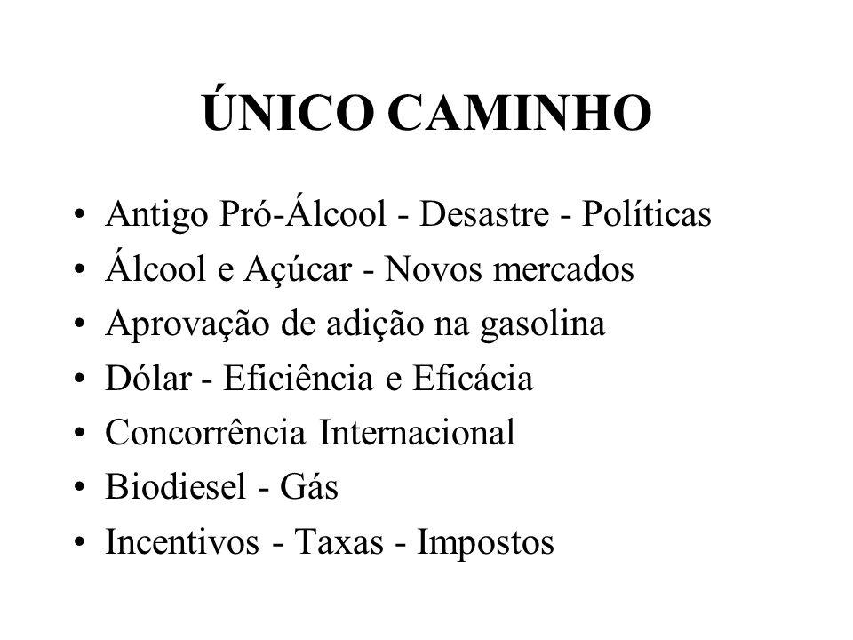 ÚNICO CAMINHO Antigo Pró-Álcool - Desastre - Políticas