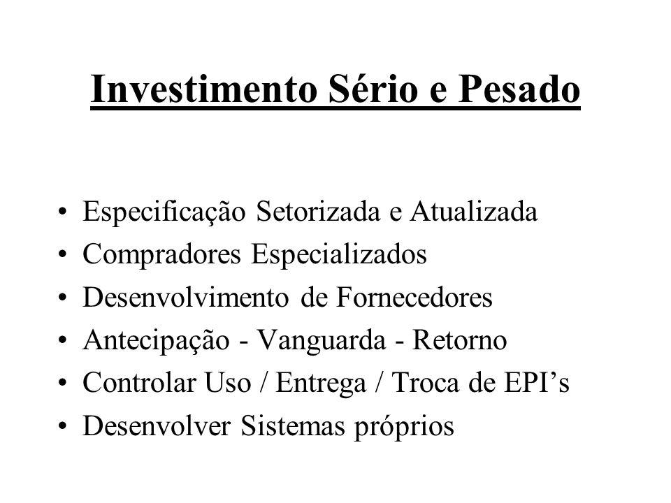 Investimento Sério e Pesado
