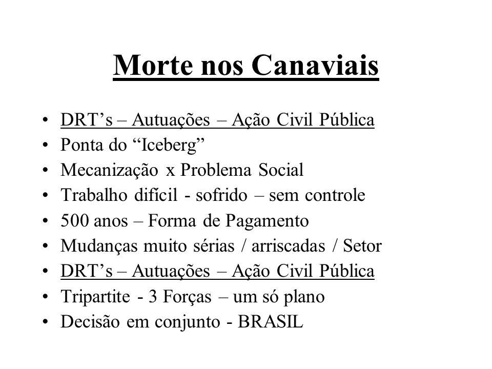 Morte nos Canaviais DRT's – Autuações – Ação Civil Pública