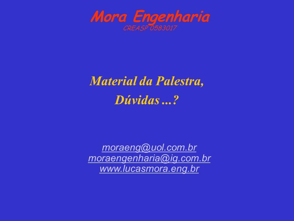Mora Engenharia Material da Palestra, Dúvidas ... moraeng@uol.com.br