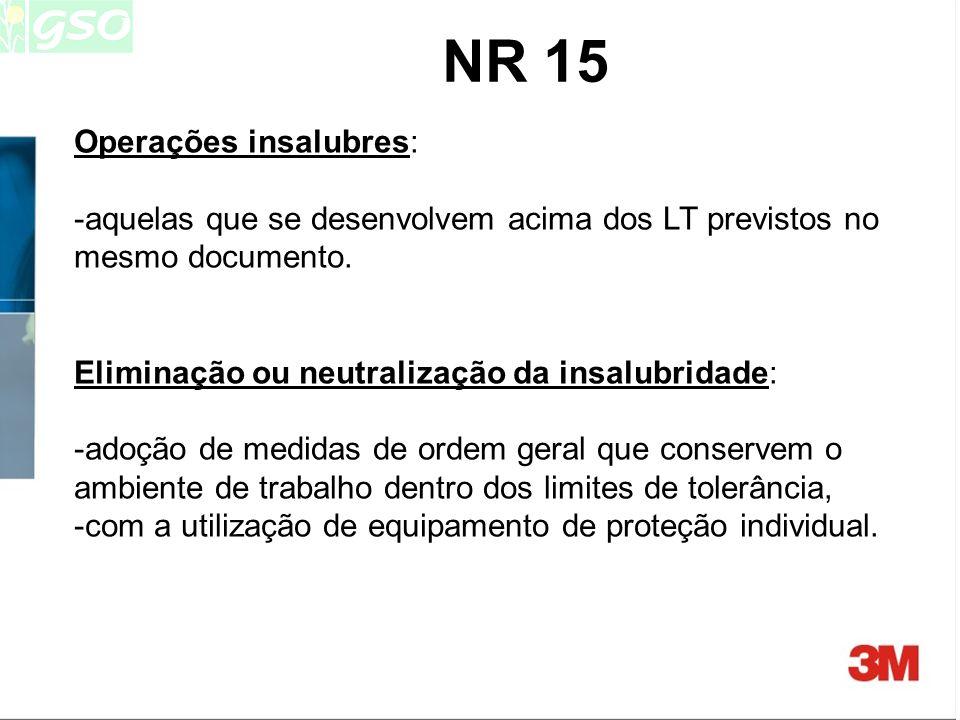 NR 15 Operações insalubres: