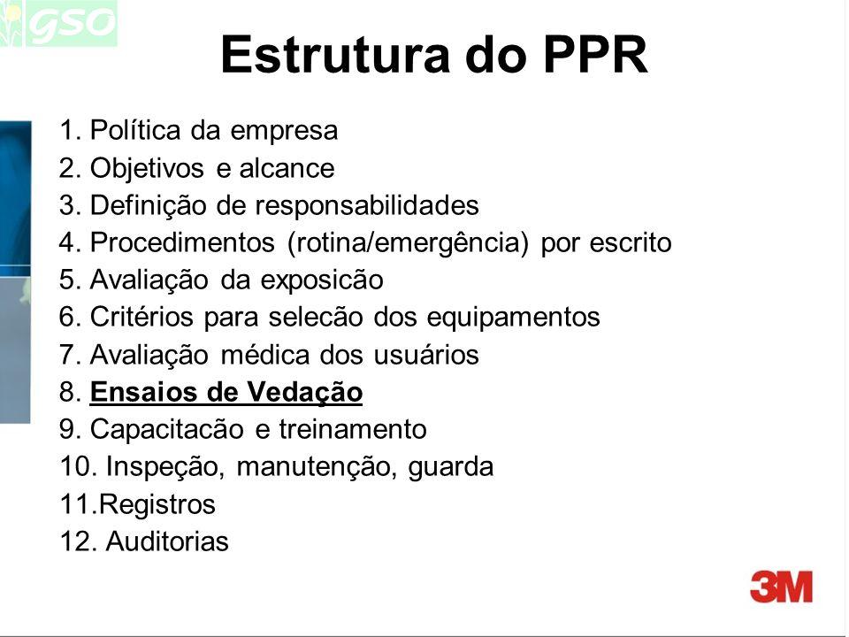 Estrutura do PPR 1. Política da empresa 2. Objetivos e alcance