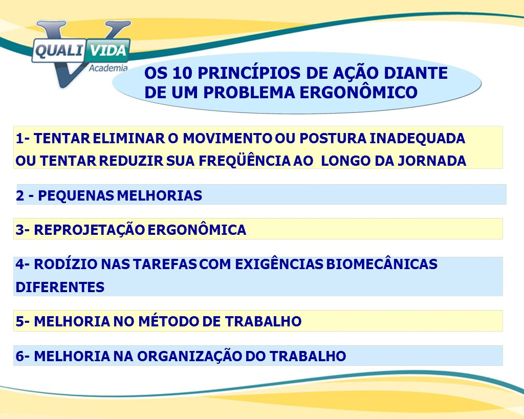 OS 10 PRINCÍPIOS DE AÇÃO DIANTE DE UM PROBLEMA ERGONÔMICO