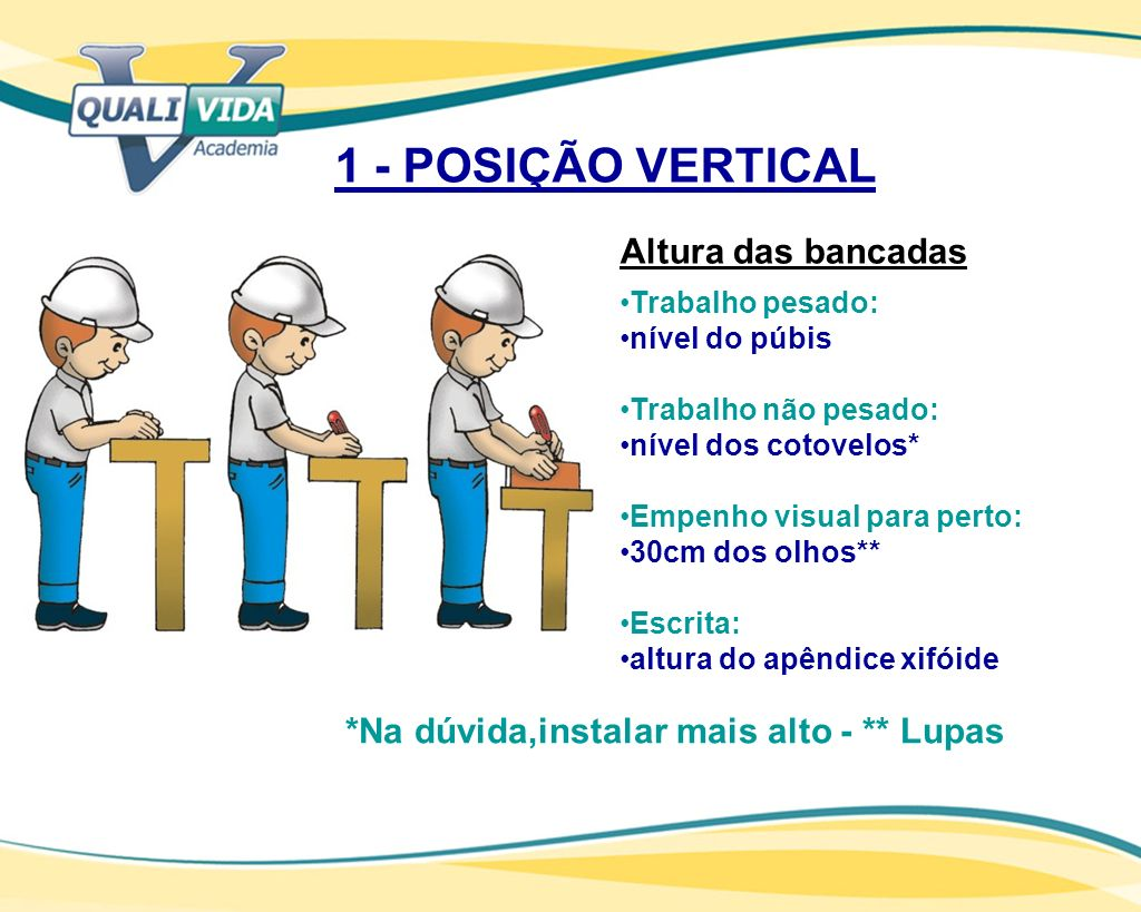 1 - POSIÇÃO VERTICAL Altura das bancadas