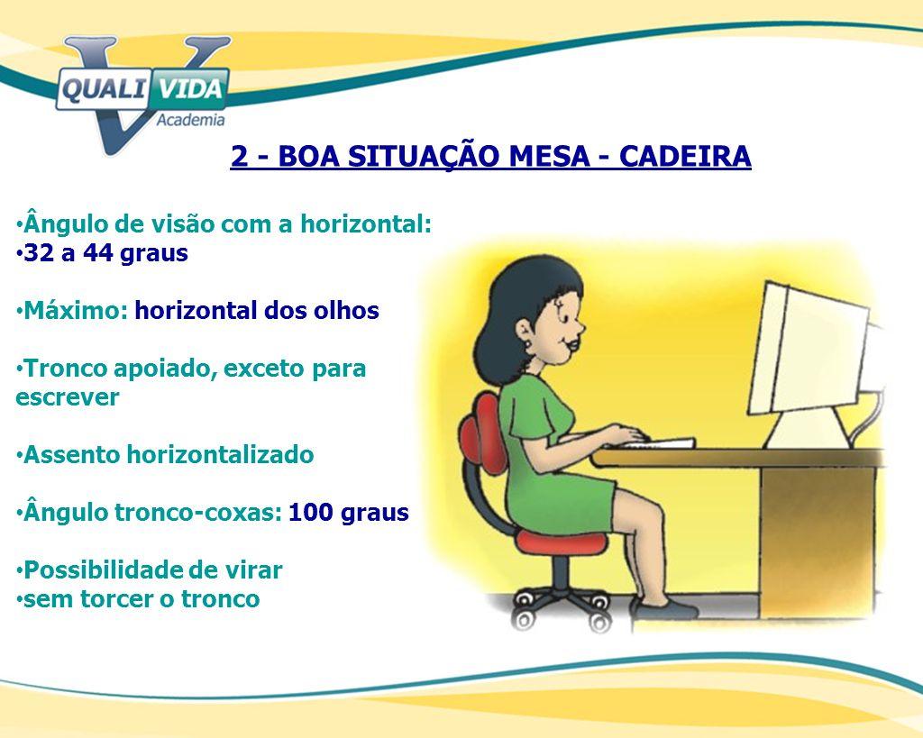 2 - BOA SITUAÇÃO MESA - CADEIRA