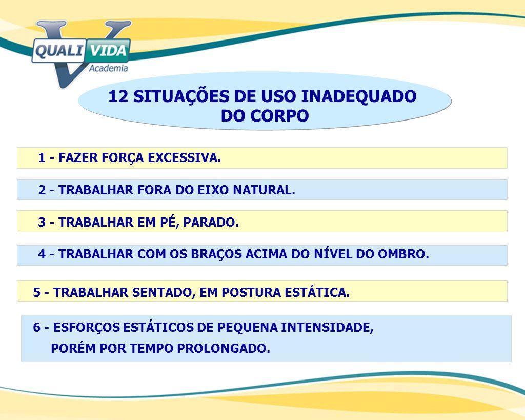 12 SITUAÇÕES DE USO INADEQUADO
