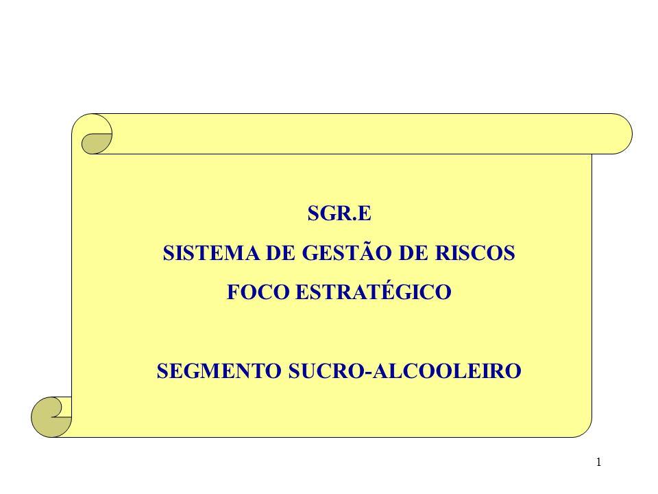 SISTEMA DE GESTÃO DE RISCOS SEGMENTO SUCRO-ALCOOLEIRO