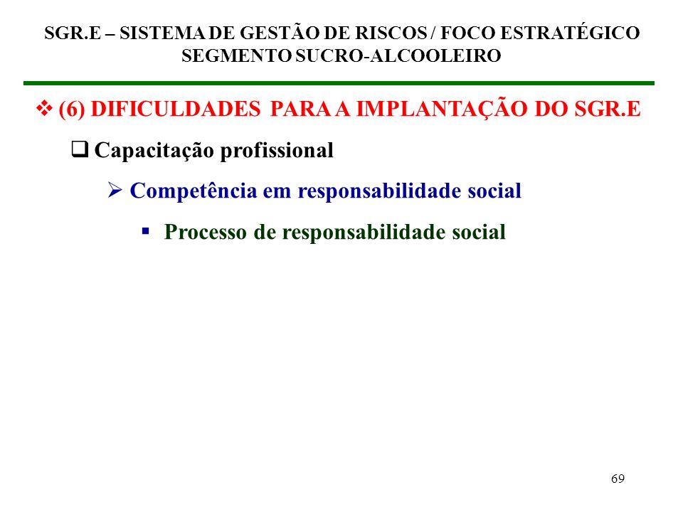 (6) DIFICULDADES PARA A IMPLANTAÇÃO DO SGR.E Capacitação profissional