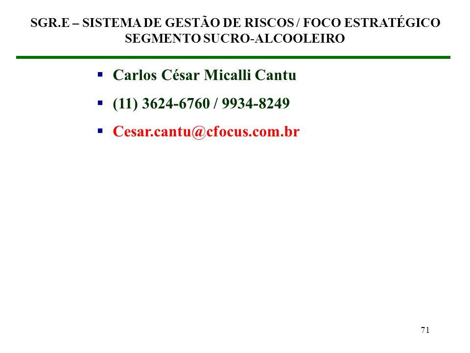 Carlos César Micalli Cantu (11) 3624-6760 / 9934-8249