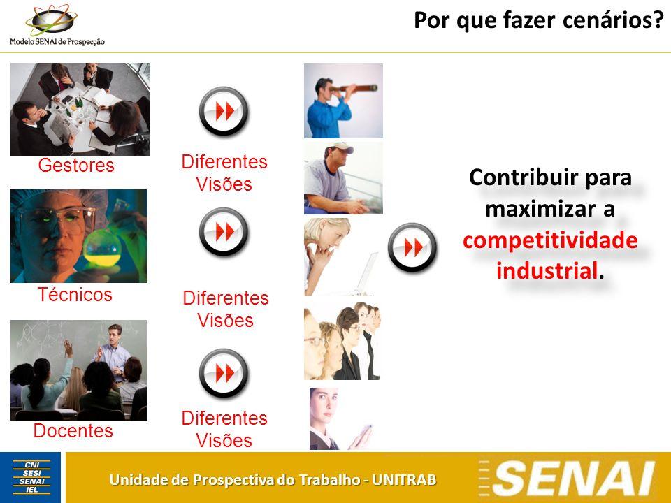 Contribuir para maximizar a competitividade industrial.