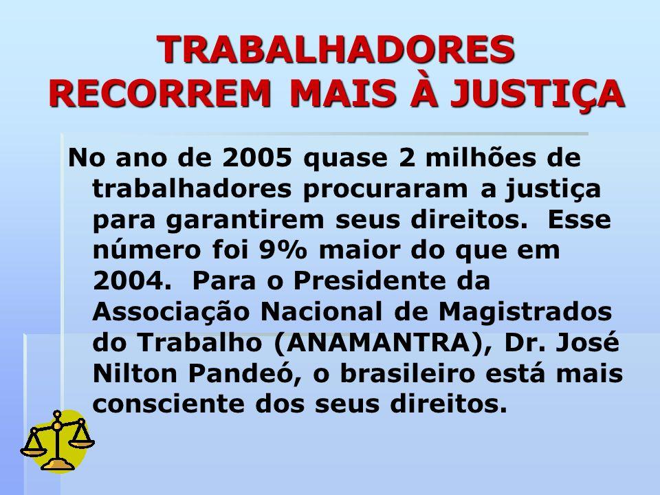 TRABALHADORES RECORREM MAIS À JUSTIÇA