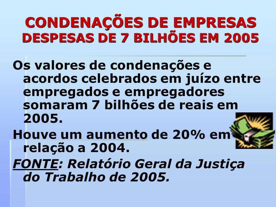 CONDENAÇÕES DE EMPRESAS DESPESAS DE 7 BILHÕES EM 2005