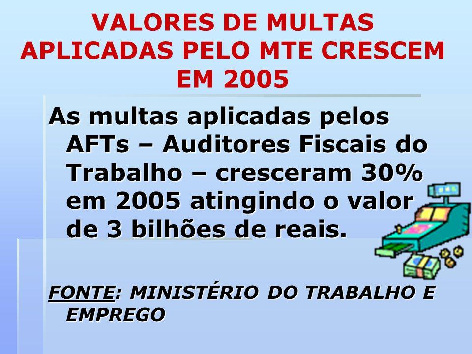 VALORES DE MULTAS APLICADAS PELO MTE CRESCEM EM 2005