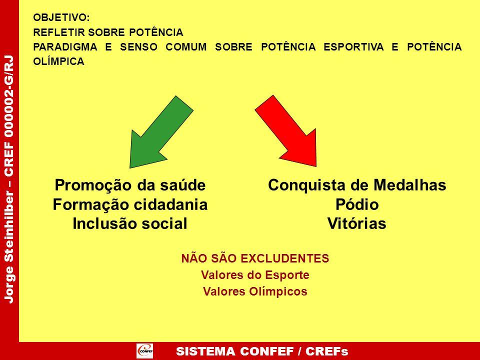 Promoção da saúde Conquista de Medalhas Pódio Vitórias