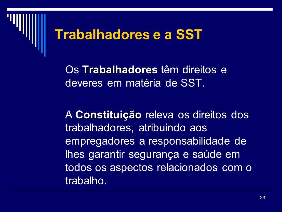 Trabalhadores e a SST Os Trabalhadores têm direitos e deveres em matéria de SST.