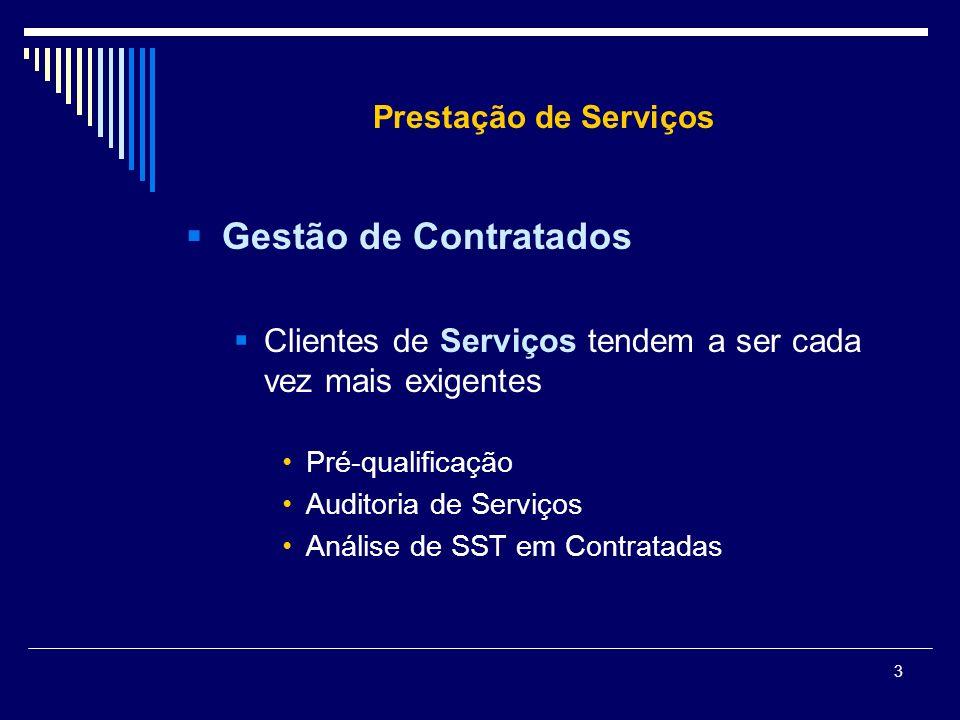 Prestação de Serviços Gestão de Contratados. Clientes de Serviços tendem a ser cada vez mais exigentes.