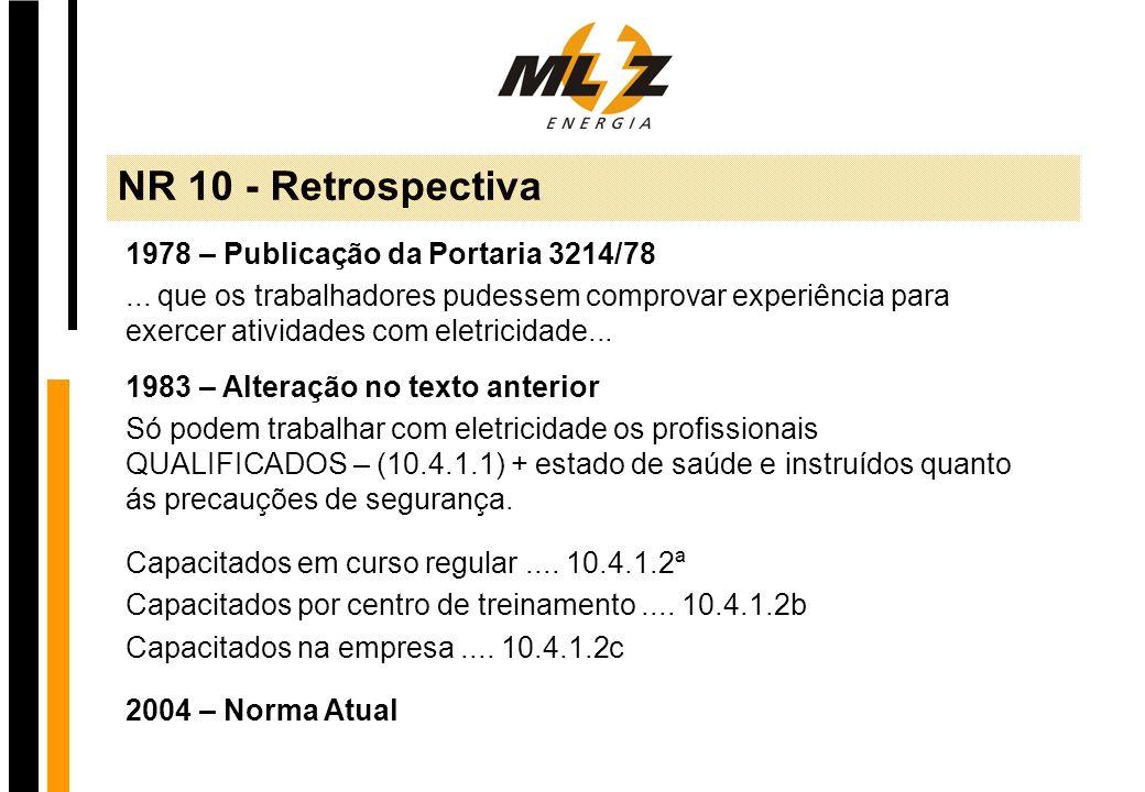 NR 10 - Retrospectiva 1978 – Publicação da Portaria 3214/78